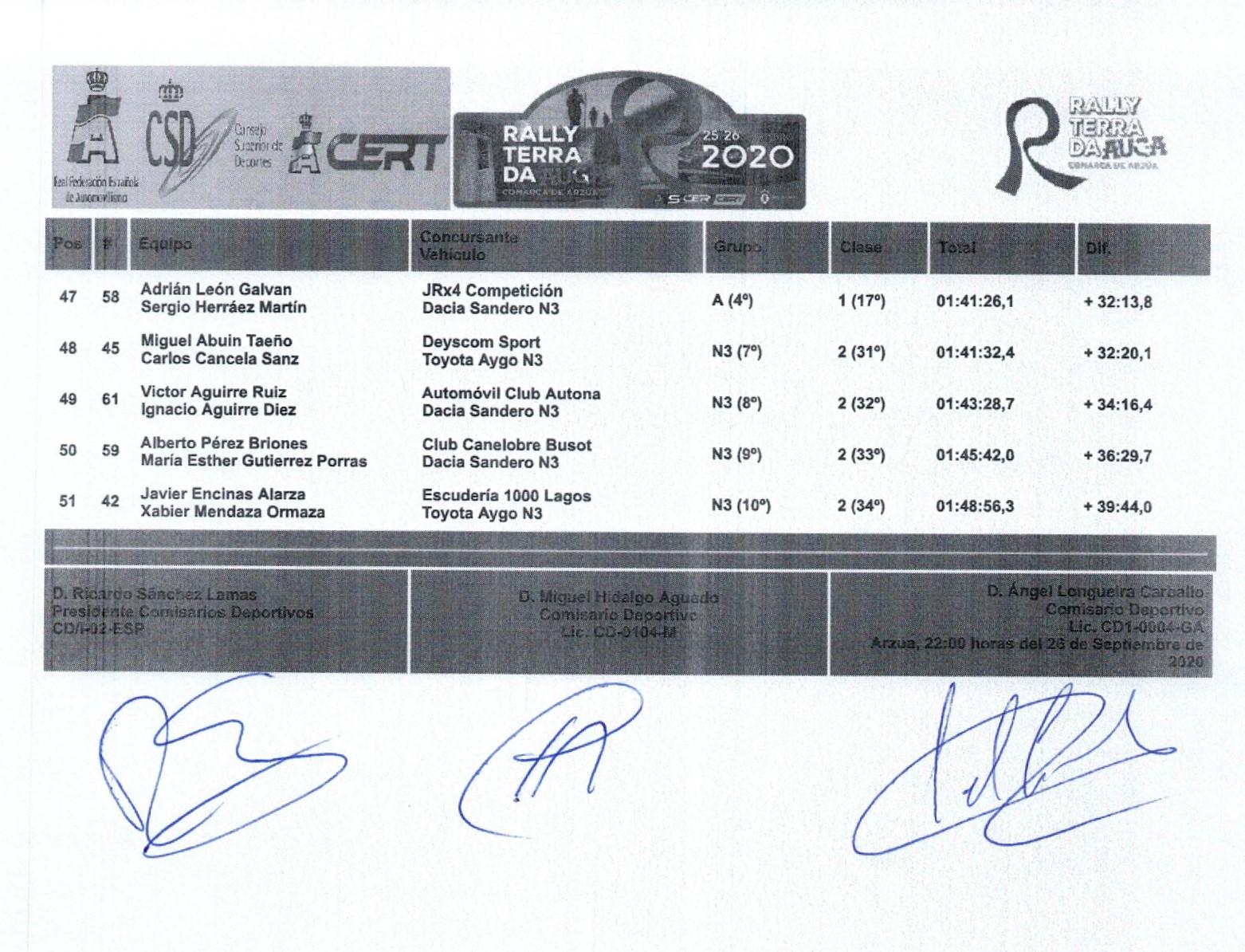 Clasificación Rallye Terra da Auga 3
