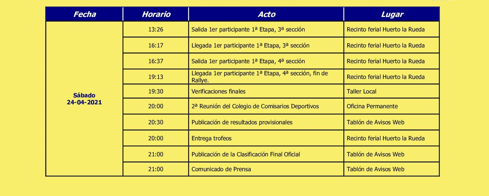 Horarios X Rallye Tierras Altas de Lorca