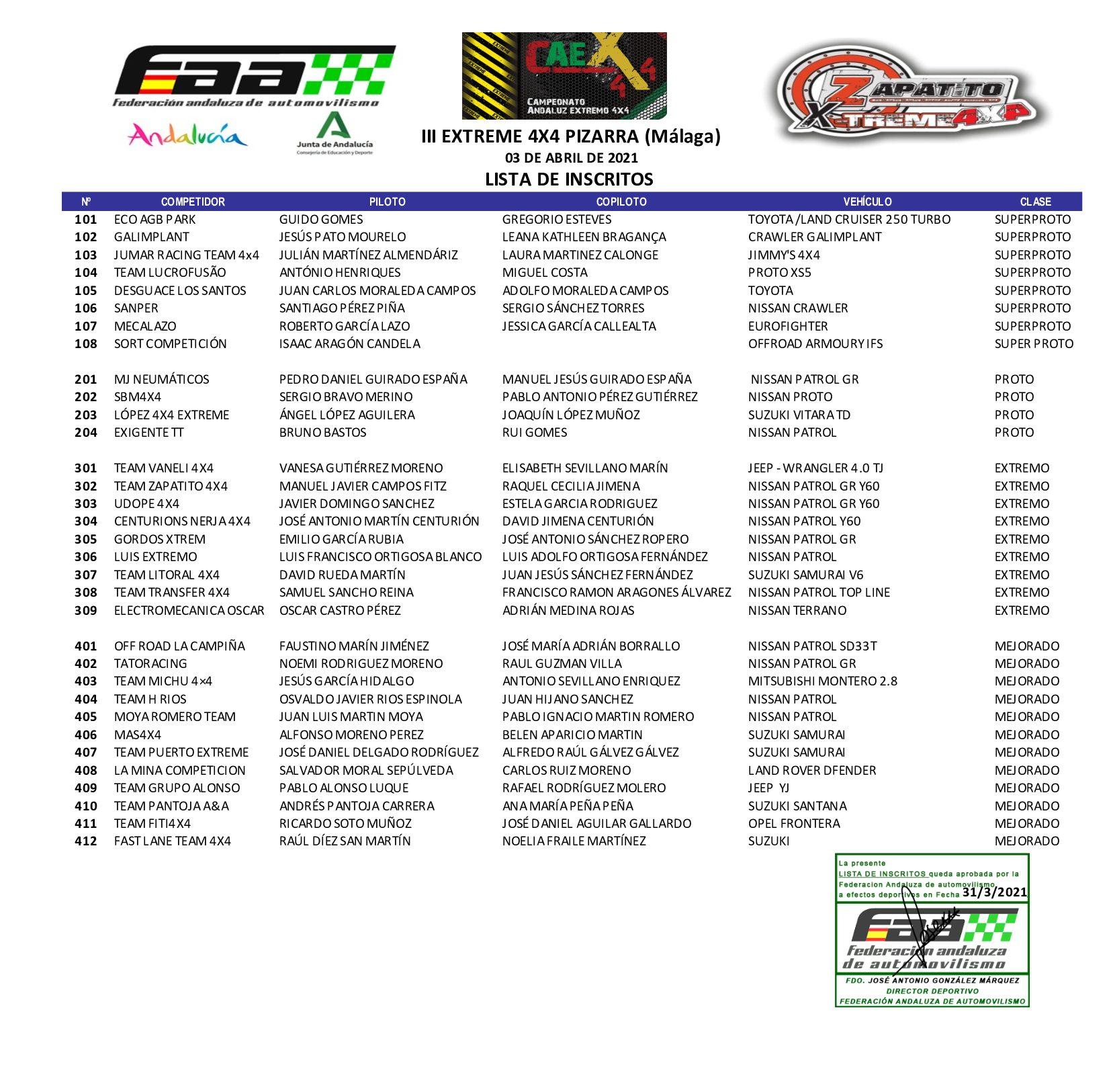 Inscritos Campeonato Andalucía Extremo 4x4 - Pizarra