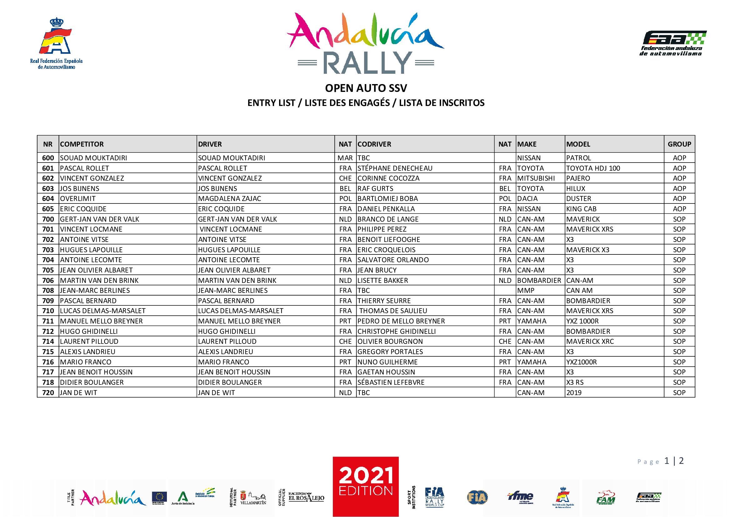Inscritos Andalucía Rally 2021 - 3