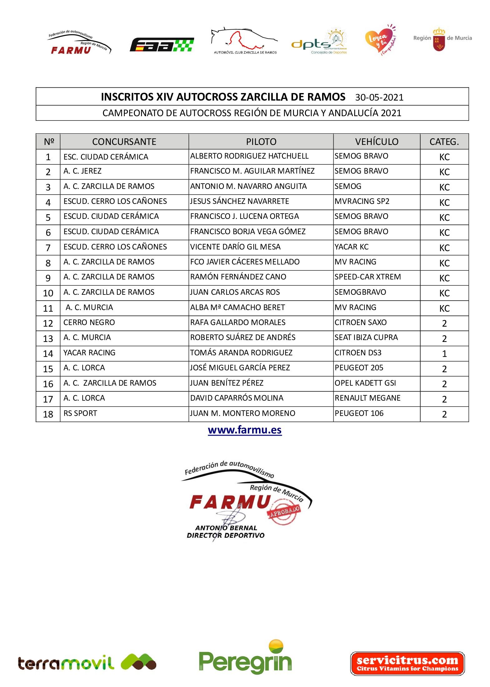 Inscritos Campeonato Andalucía Autocross - Zarcilla de Ramos
