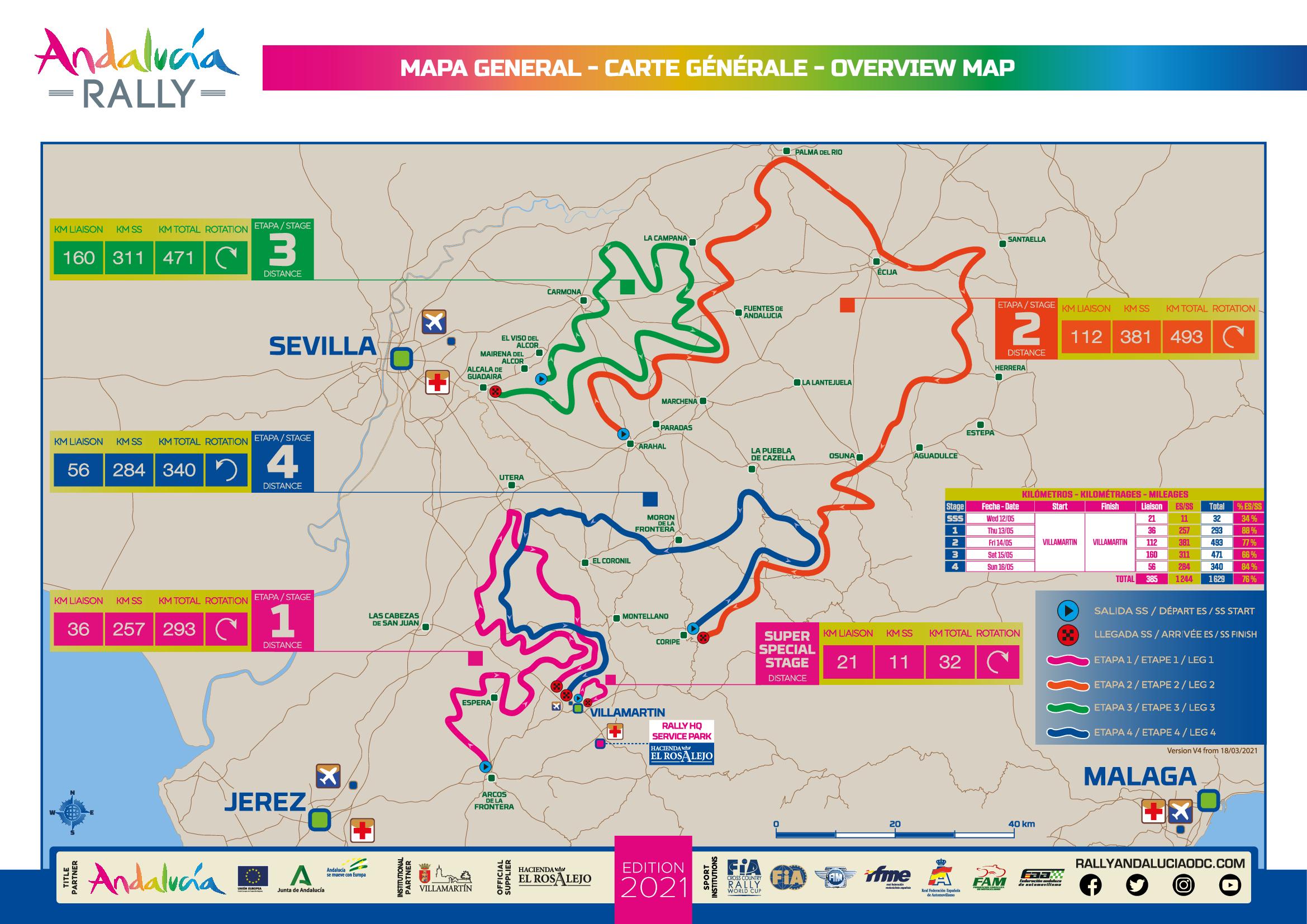 Recorrido Andalucía Rally 2021