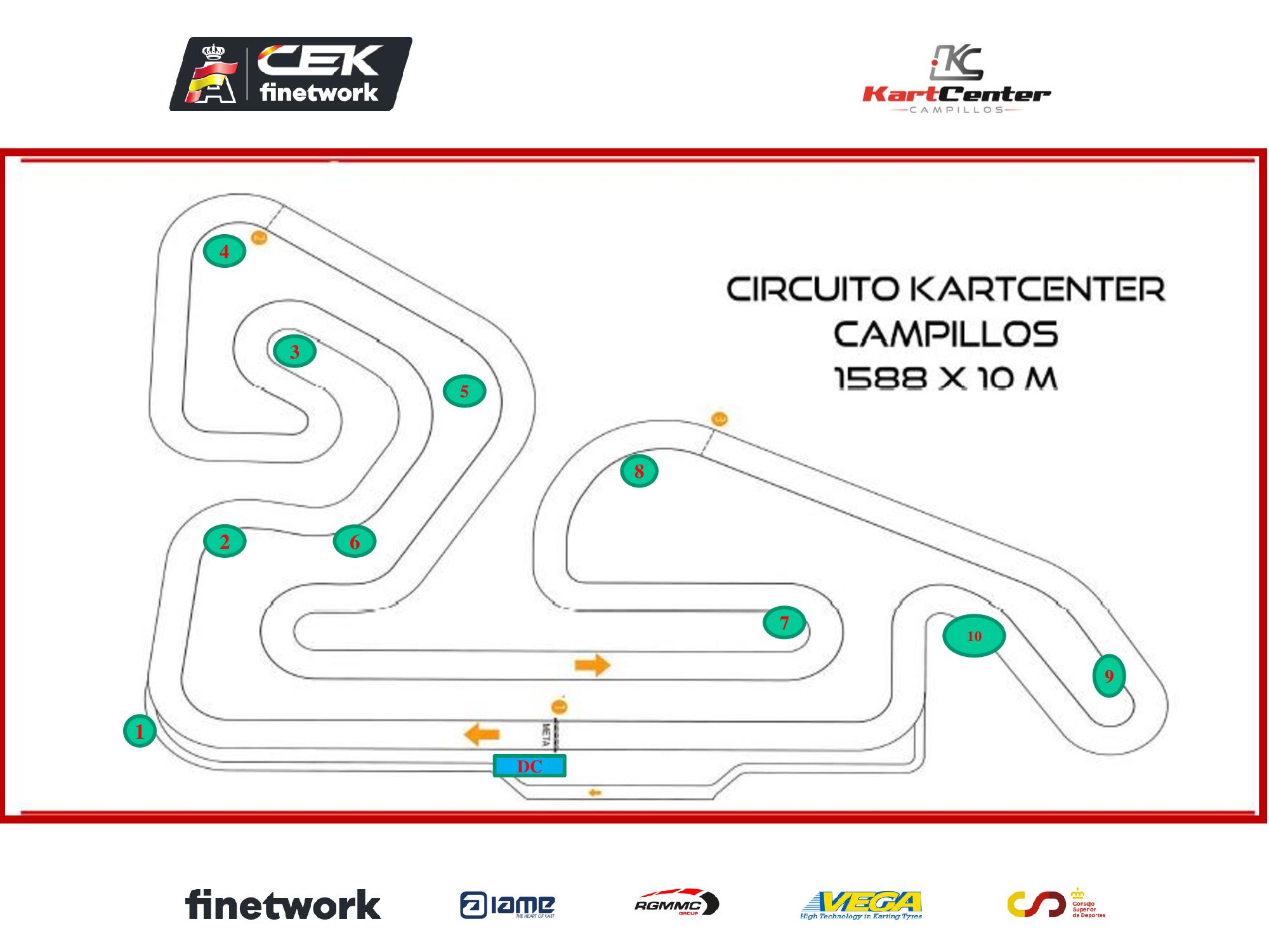 Circuito Campeonato España Karting - Campillos