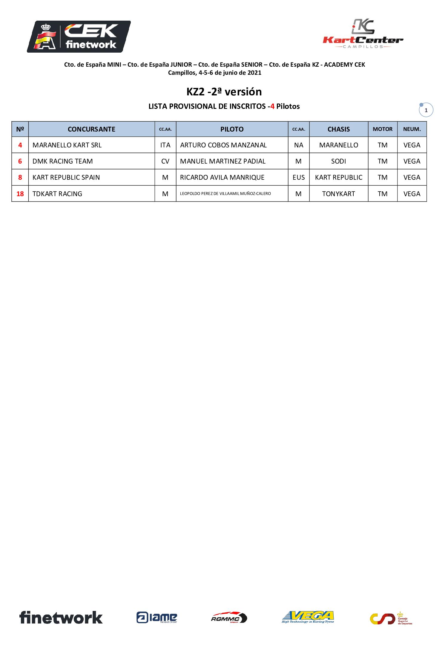 Inscritos Campeonato España Karting - Campillos