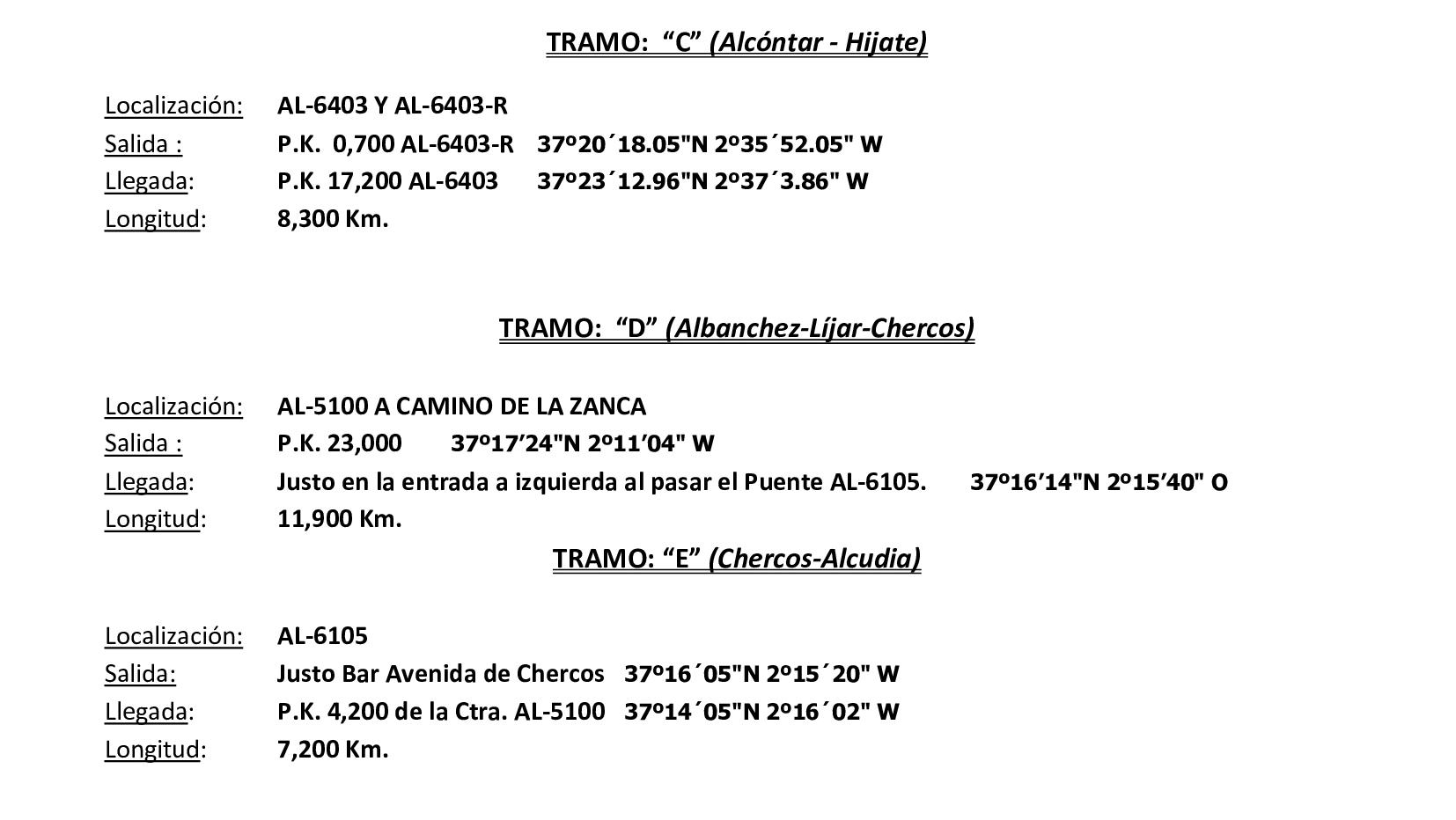 Tramos VII Rallye Valle del Almanzora - Filabres