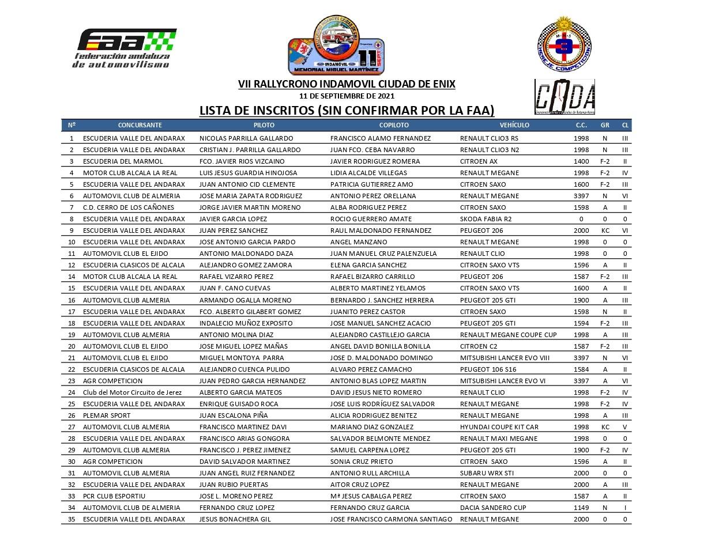 Lista provisional inscritos Rally Crono Ciudad de Enix