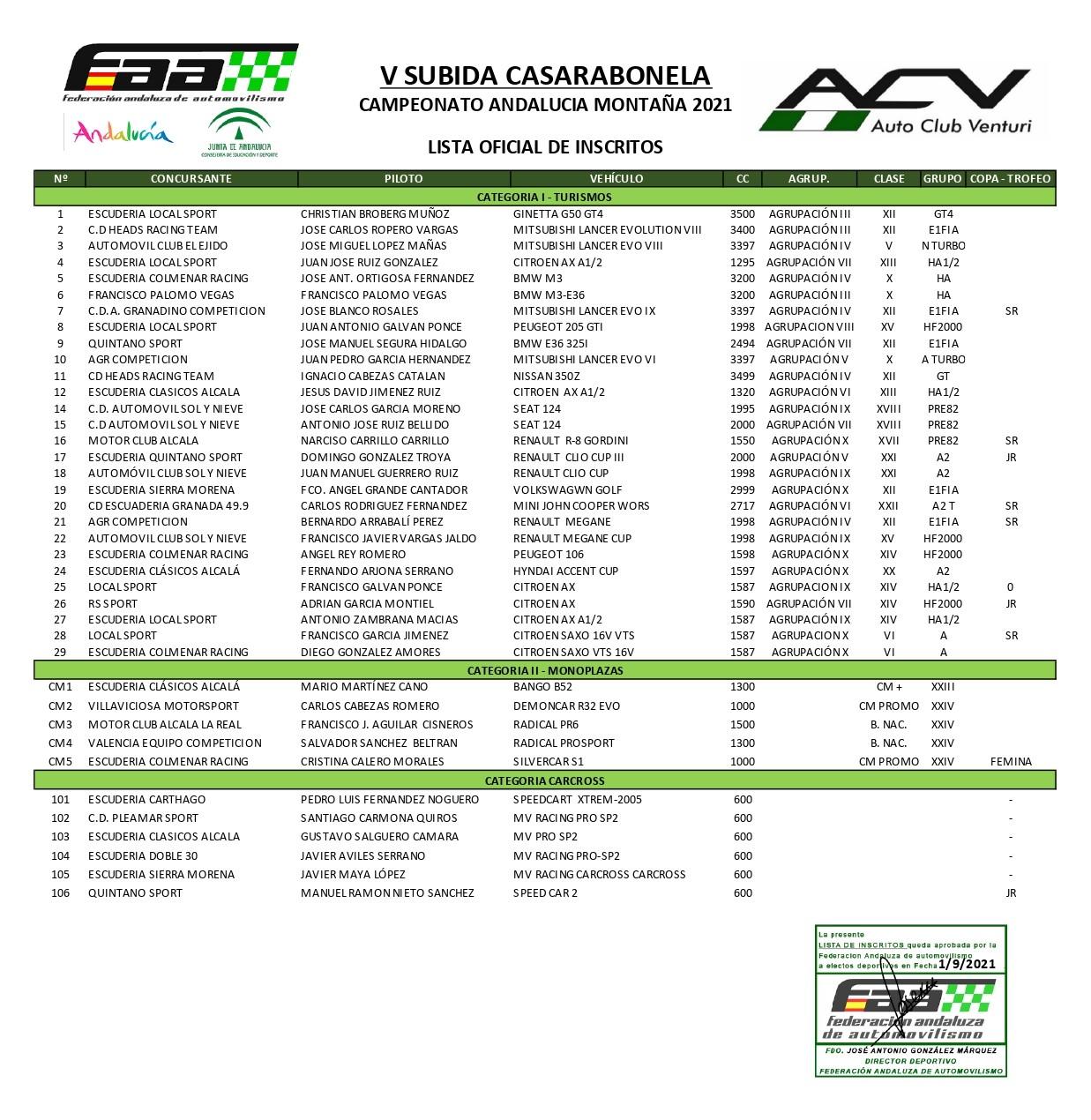 V Subida Casarabonela - Lista oficial de inscritos